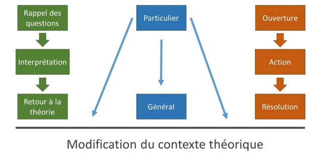 structure-discussion